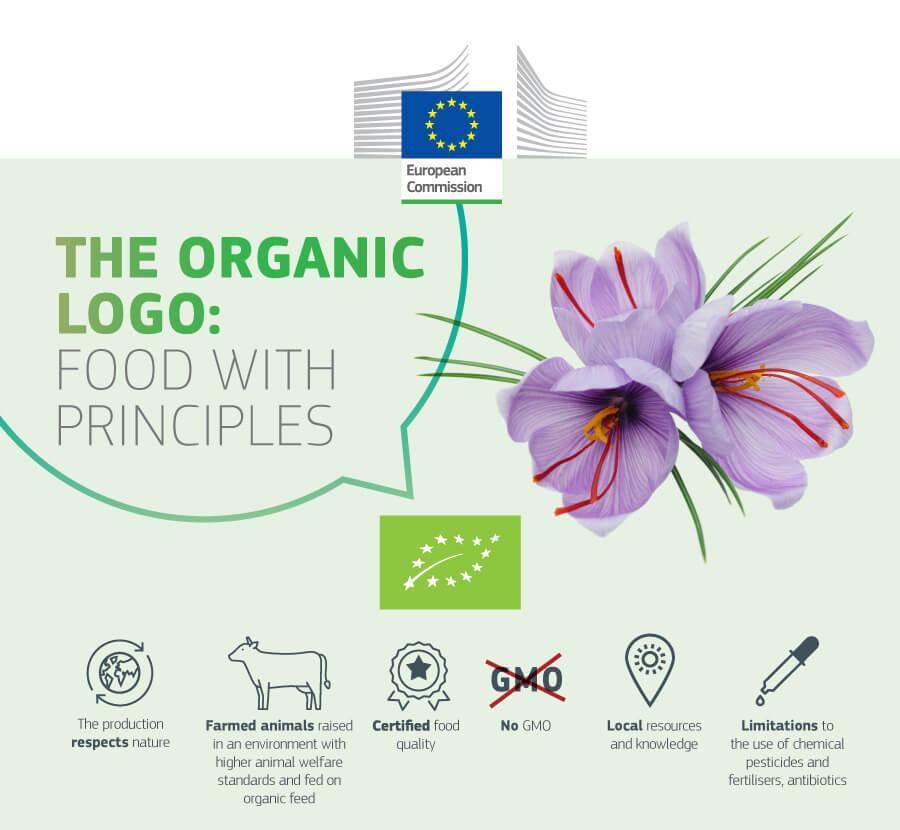 استاندارد ارگانیک اروپا